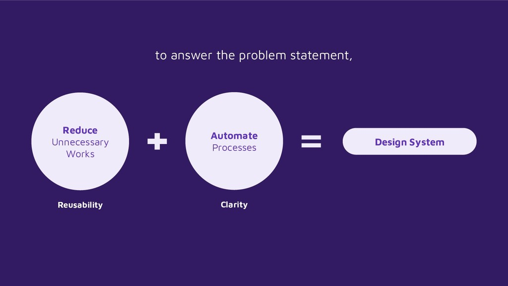to answer the problem statement, Reusability Re...