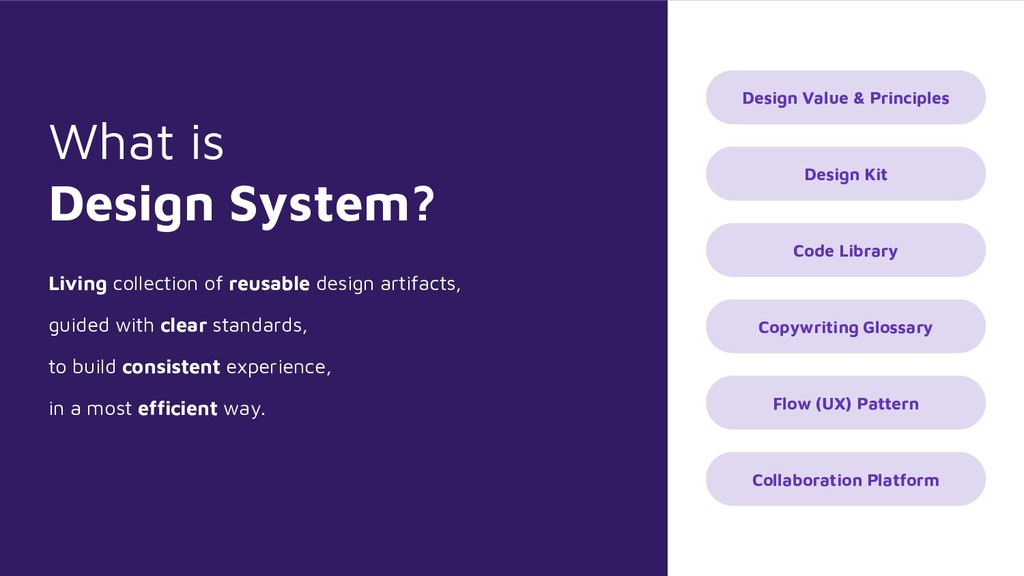 What is Design System? Living collection of reu...