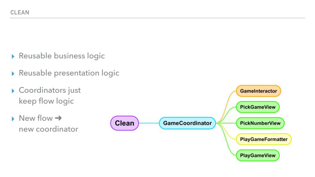 CLEAN Clean GameCoordinator GameInteractor Pick...