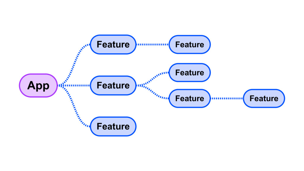 App Feature Feature Feature Feature Feature Fea...
