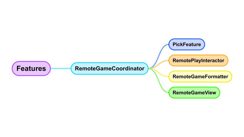 Features RemoteGameCoordinator PickFeature Remo...