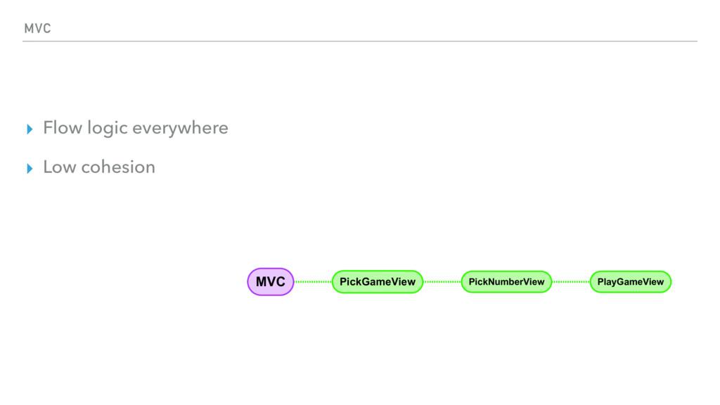 MVC ▸ Flow logic everywhere ▸ Low cohesion MVC ...