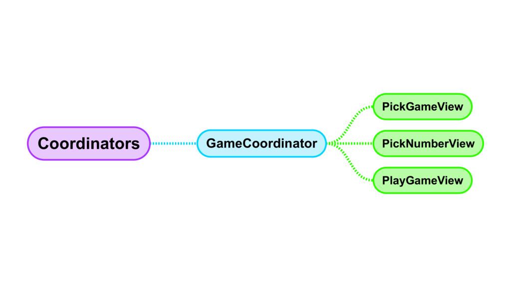 Coordinators GameCoordinator PickGameView PickN...