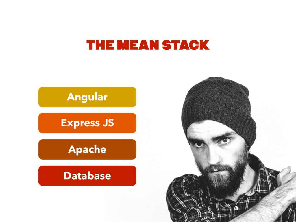 Database Apache Express JS Angular THE MEAN STA...