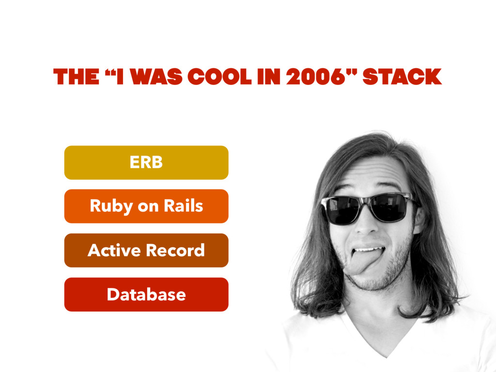 """Database Active Record Ruby on Rails ERB THE """"I..."""