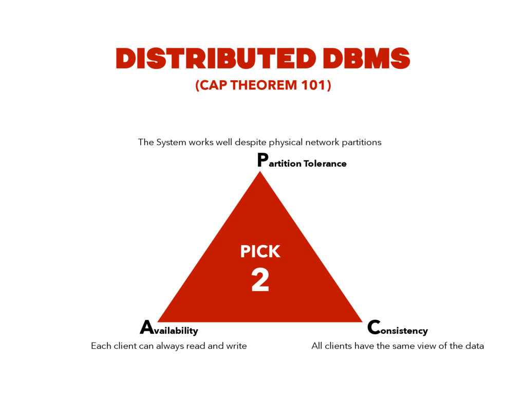 DISTRIBUTED DBMS PICK 2 Partition Tolerance The...