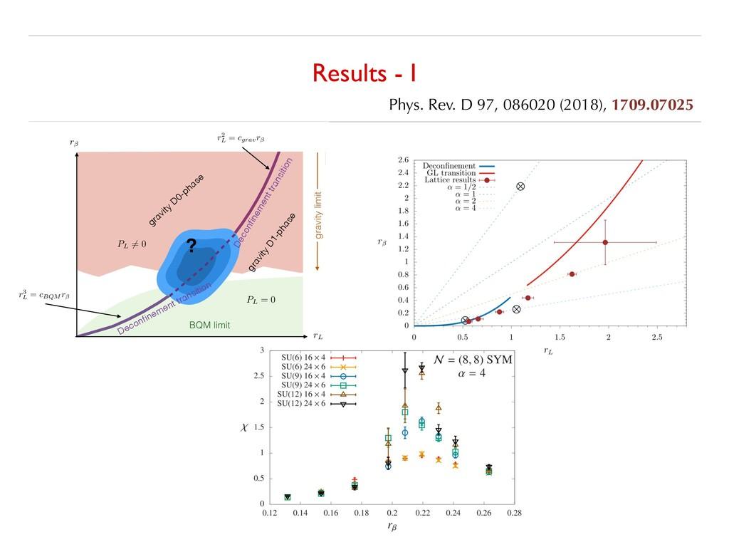 Results - I  Phys. Rev. D 97, 086020 (2018), 1...