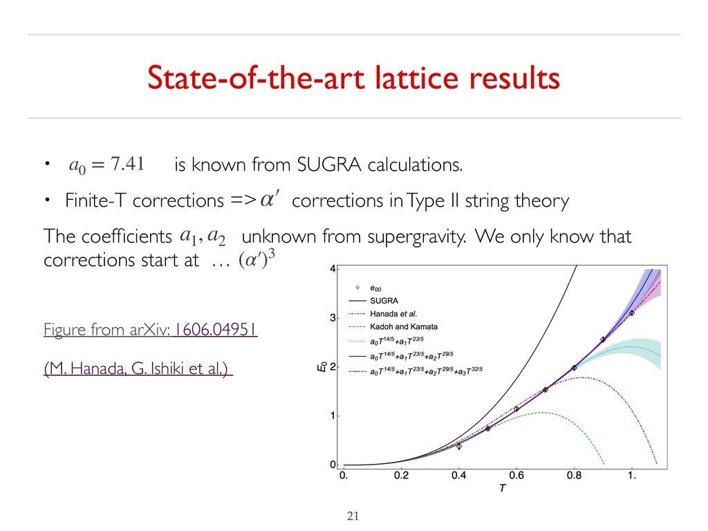 State-of-the-art lattice results !21 a0 = 7.41 ...