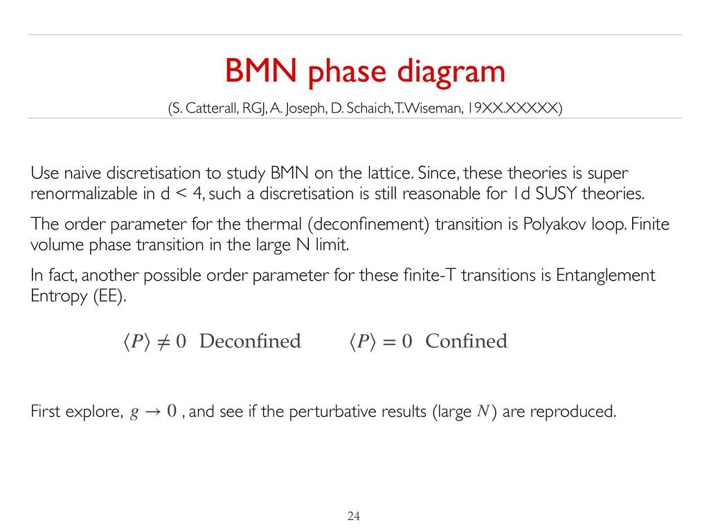 !24 g → 0 N ⟨P⟩ ≠ 0 Deconfined ⟨P⟩ = 0 Confined U...