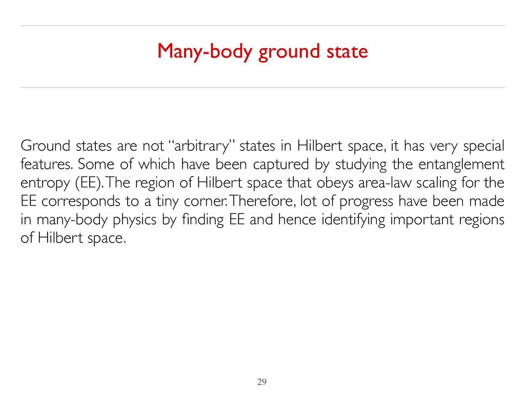 Many-body ground state !29 Ground states are no...