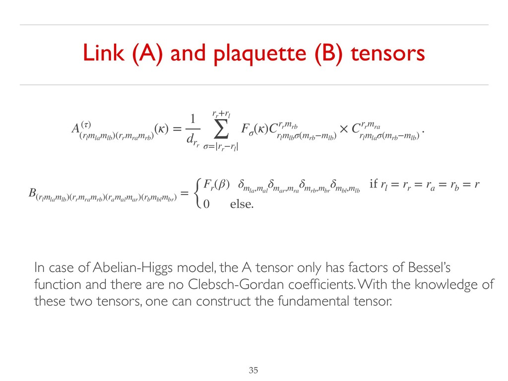 Link (A) and plaquette (B) tensors !35 A(τ) (rl...