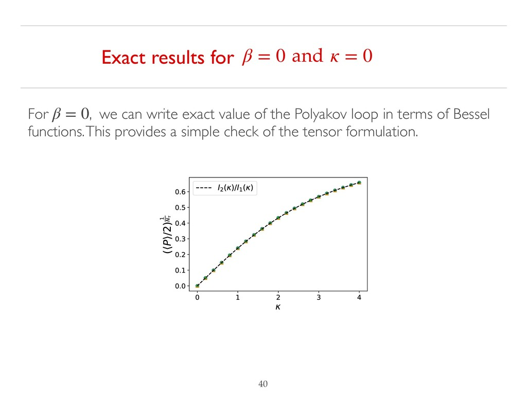 !40 Exact results for β = 0 and κ = 0 For , we ...