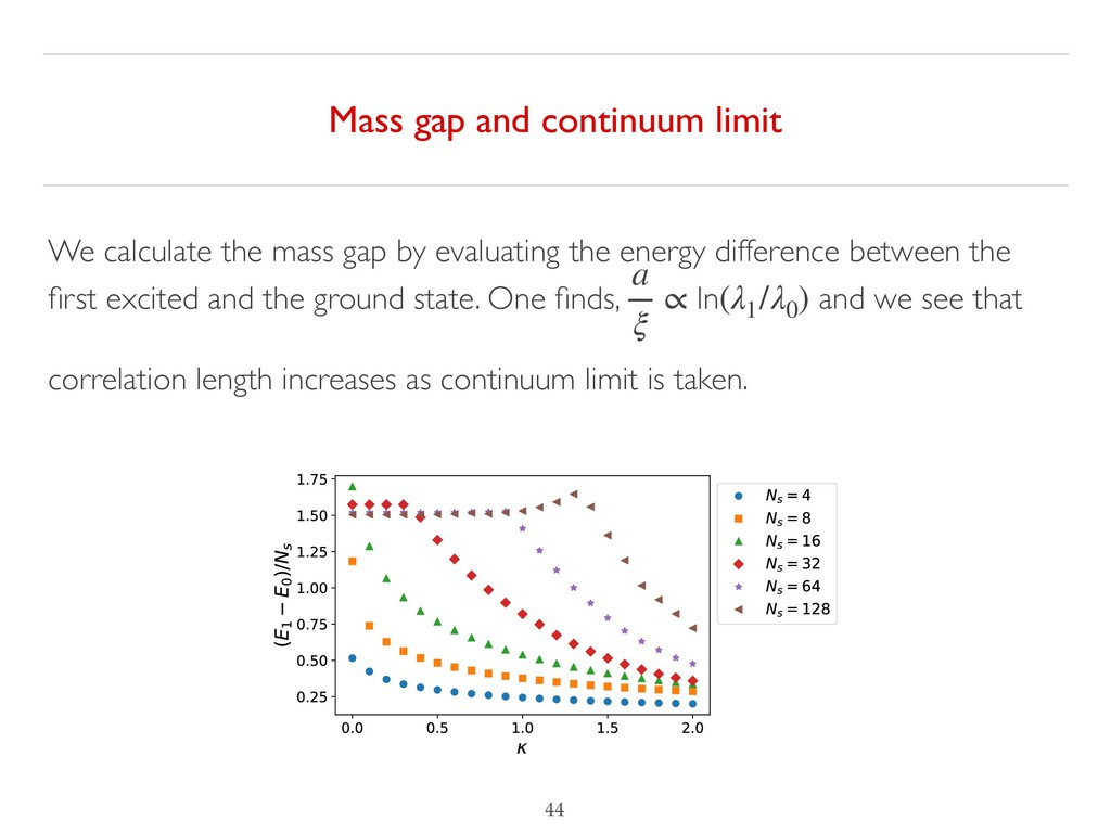 !44 We calculate the mass gap by evaluating the...