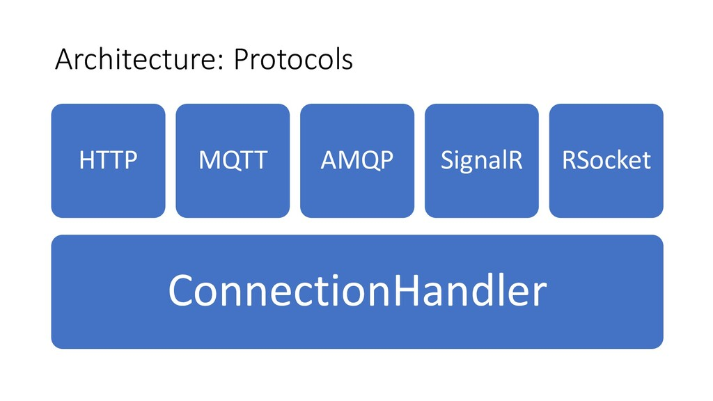 Architecture: Protocols ConnectionHandler HTTP ...