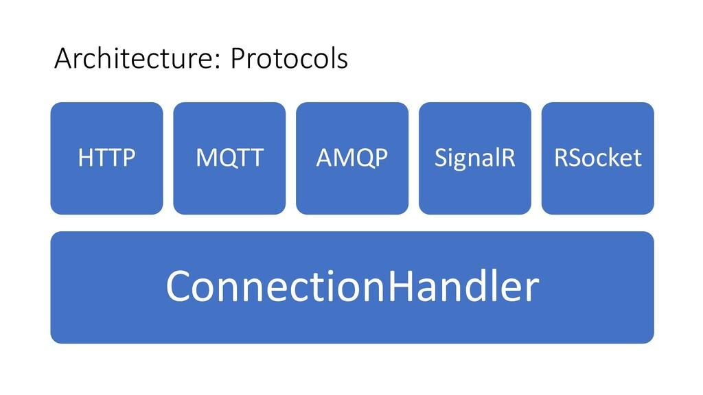Architecture: Protocols ConnectionHandler HTTP ...