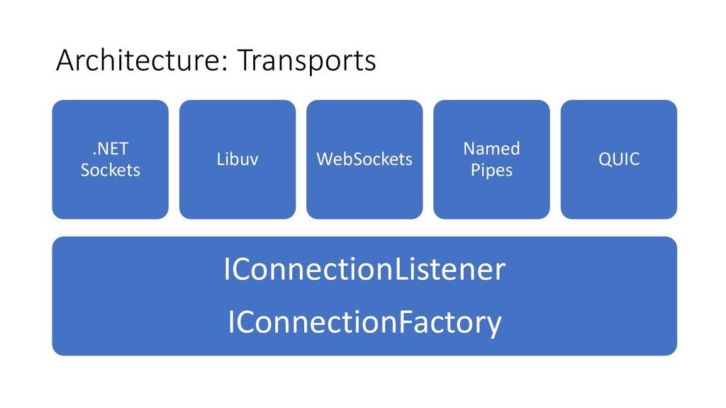 Architecture: Transports IConnectionListener IC...