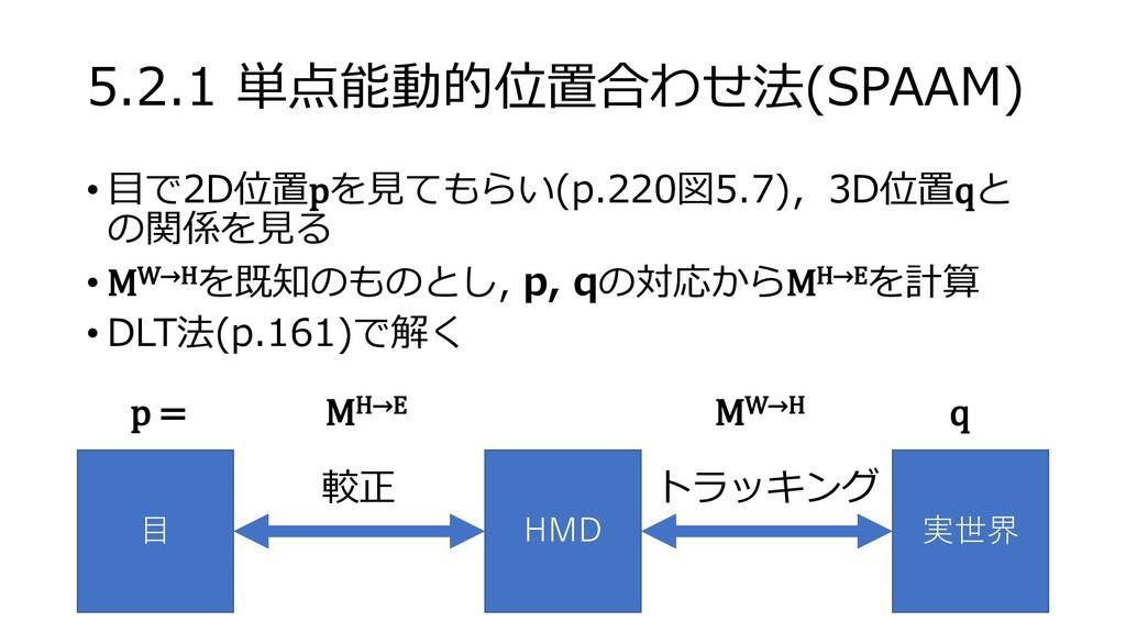 5.2.1 単点能動的位置合わせ法(SPAAM) • 目で2D位置pを見てもらい(p.220図...