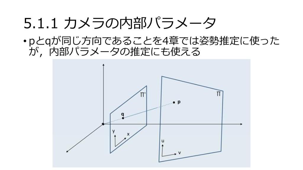 5.1.1 カメラの内部パラメータ • pとqが同じ方向であることを4章では姿勢推定に使った ...