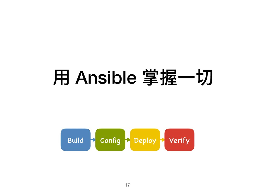 Build Config Deploy Verify ⽤ Ansible 掌握⼀切 17