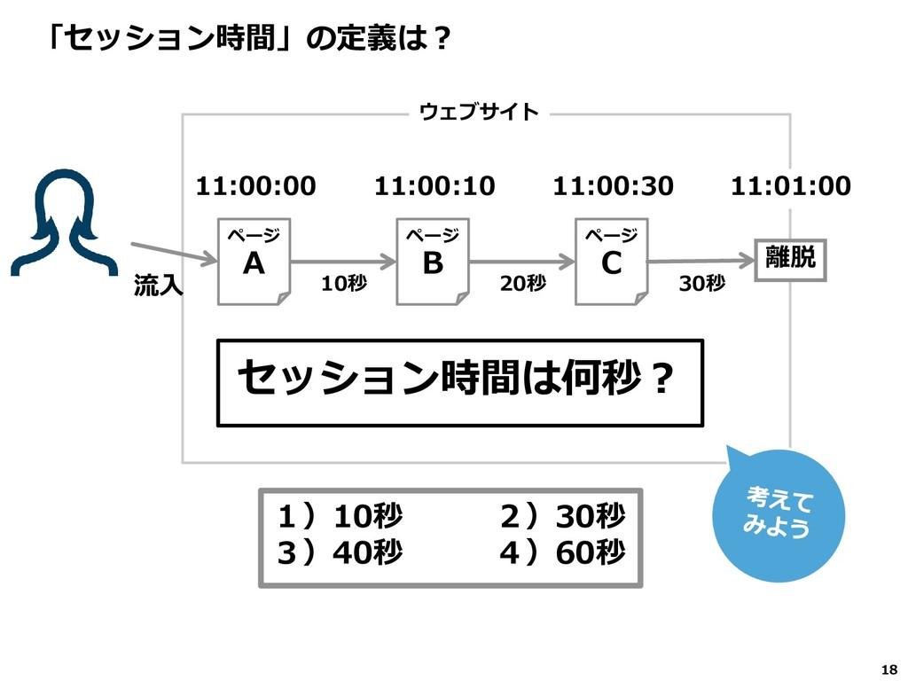 ウェブサイト ページ A ページ B ページ C 流入 離脱 11:00:00 11:00:1...
