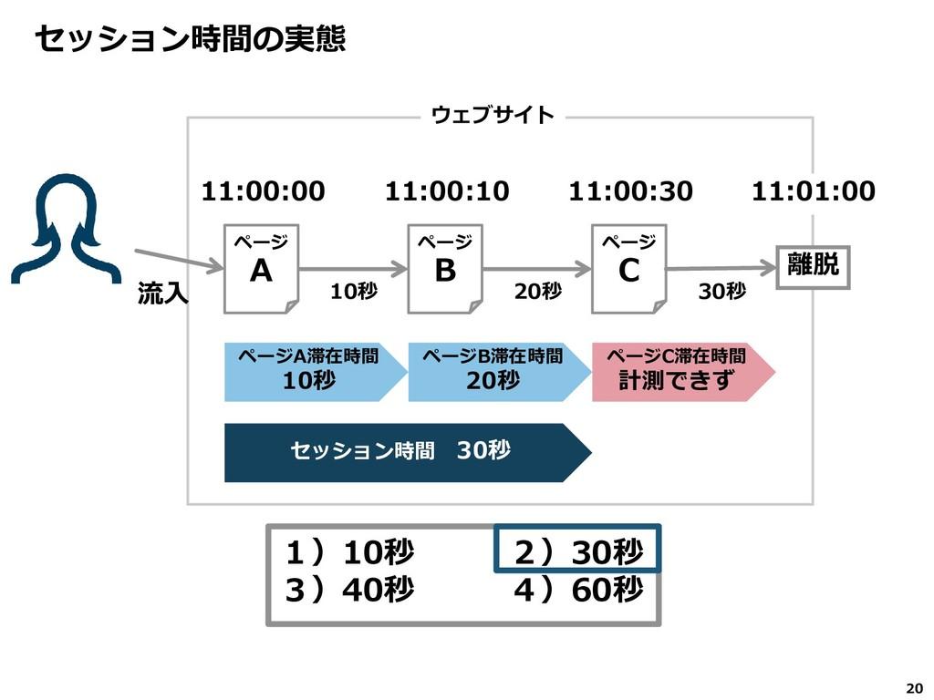 ウェブサイト ページ A ページ B ページ C 流入 11:00:00 11:00:10 1...