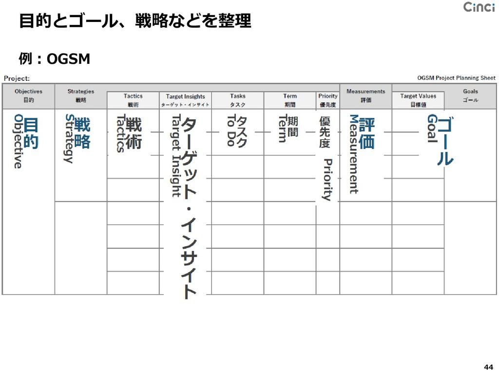 目的とゴール、戦略などを整理 44 例:OGSM