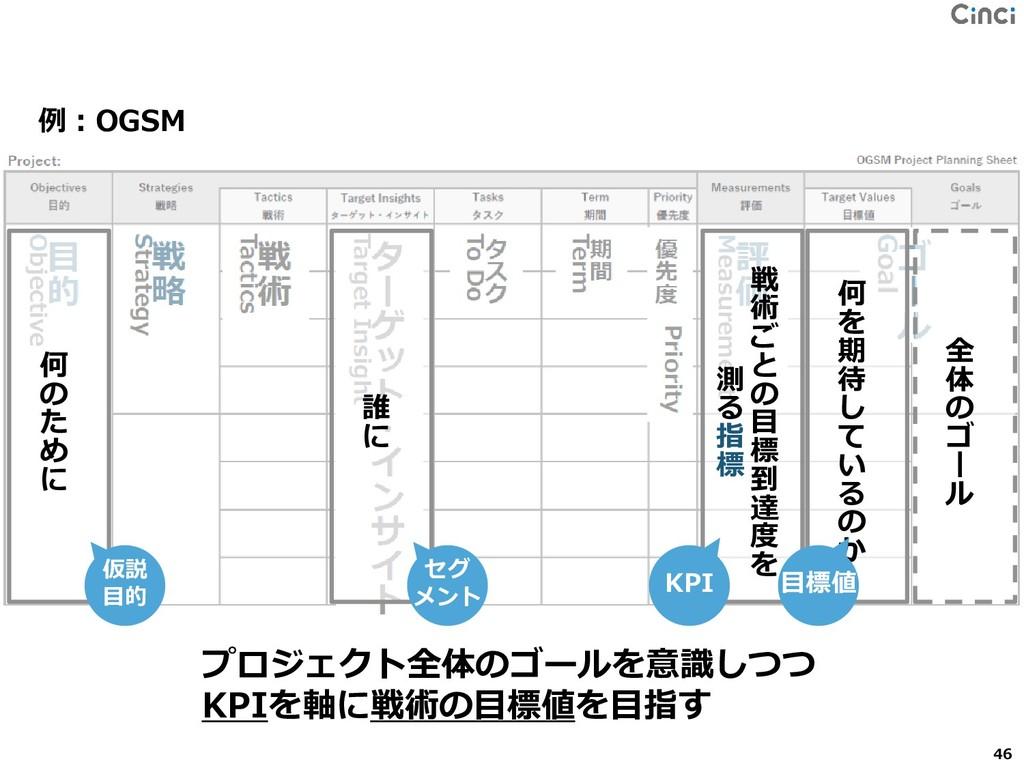 プロジェクト全体のゴールを意識しつつ KPIを軸に戦術の目標値を目指す 46 例:OGSM 誰...