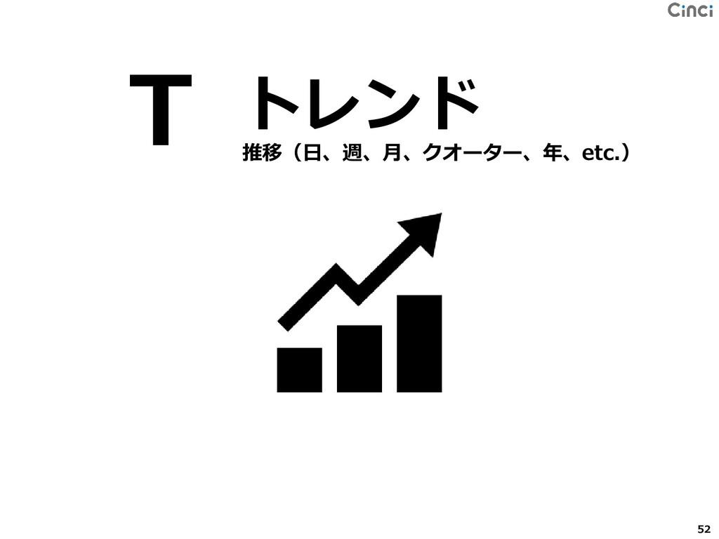 T 推移(日、週、月、クオーター、年、etc.) トレンド 52