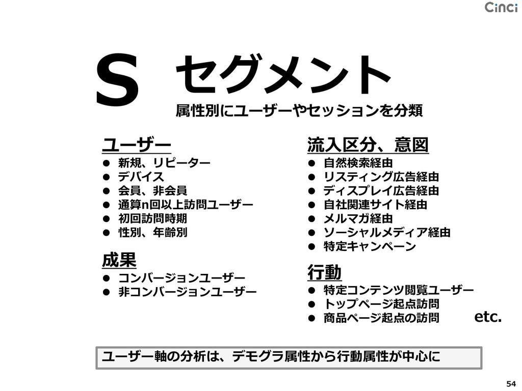 S 属性別にユーザーやセッションを分類 セグメント ユーザー ⚫ 新規、リピーター ⚫ デバイ...