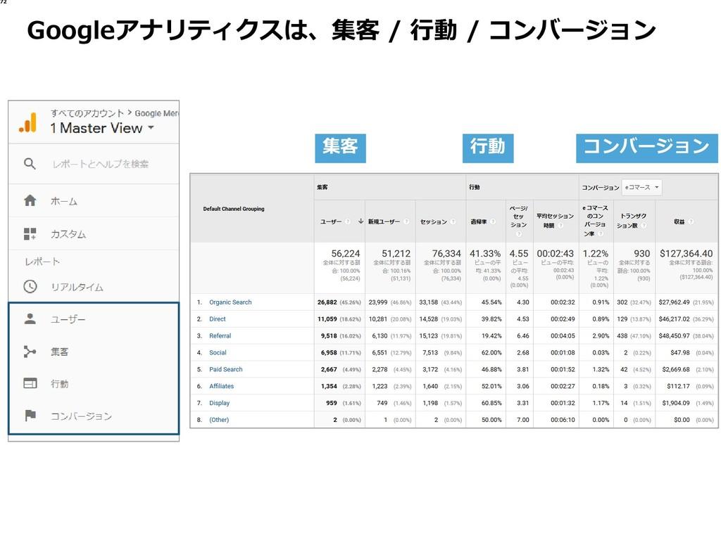 Googleアナリティクスは、集客 / 行動 / コンバージョン 72 集客 行動 コンバージ...