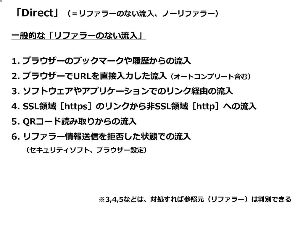 「Direct」(=リファラーのない流入、ノーリファラー) 85 1. ブラウザーのブックマー...