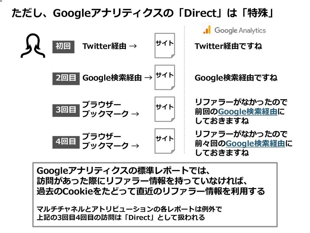 ただし、Googleアナリティクスの「Direct」は「特殊」 86 初回 サイト Twitt...
