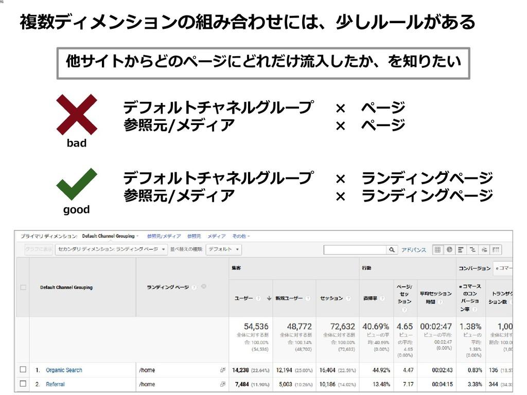 複数ディメンションの組み合わせには、少しルールがある 91 他サイトからどのページにどれだけ流...
