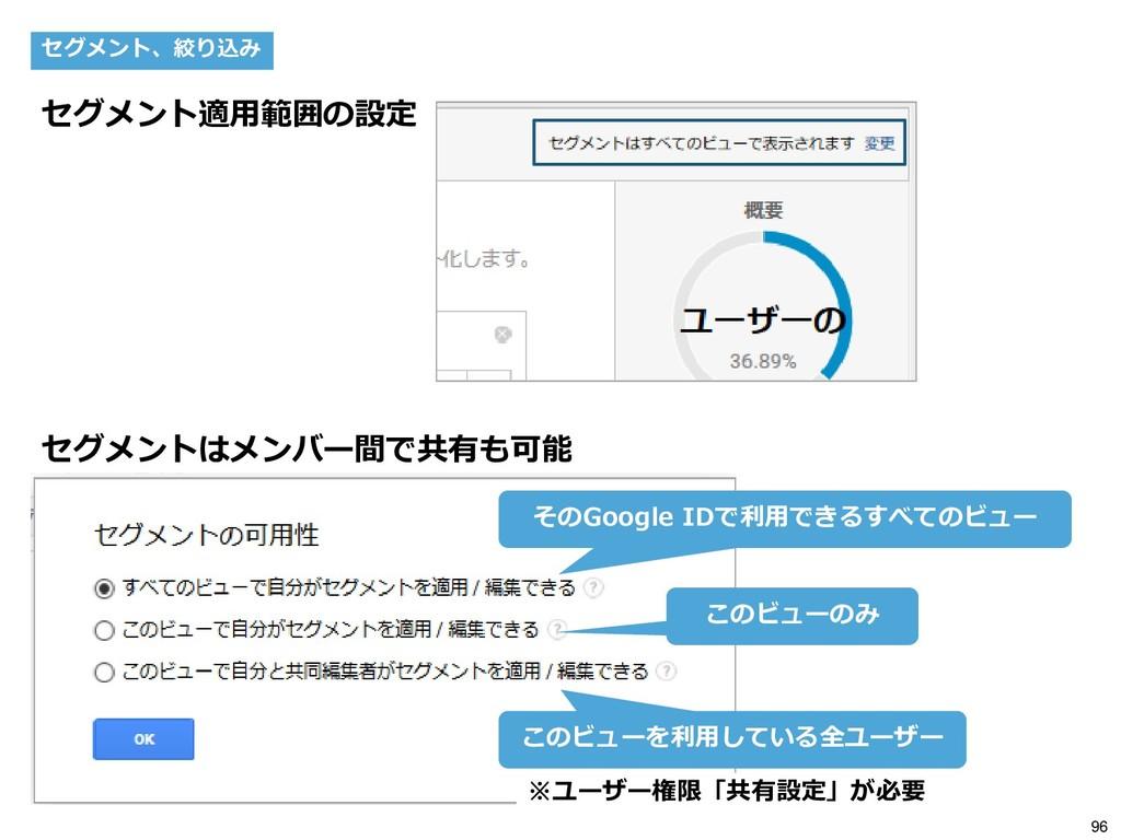 96 セグメント、絞り込み セグメント適用範囲の設定 そのGoogle IDで利用できるすべて...