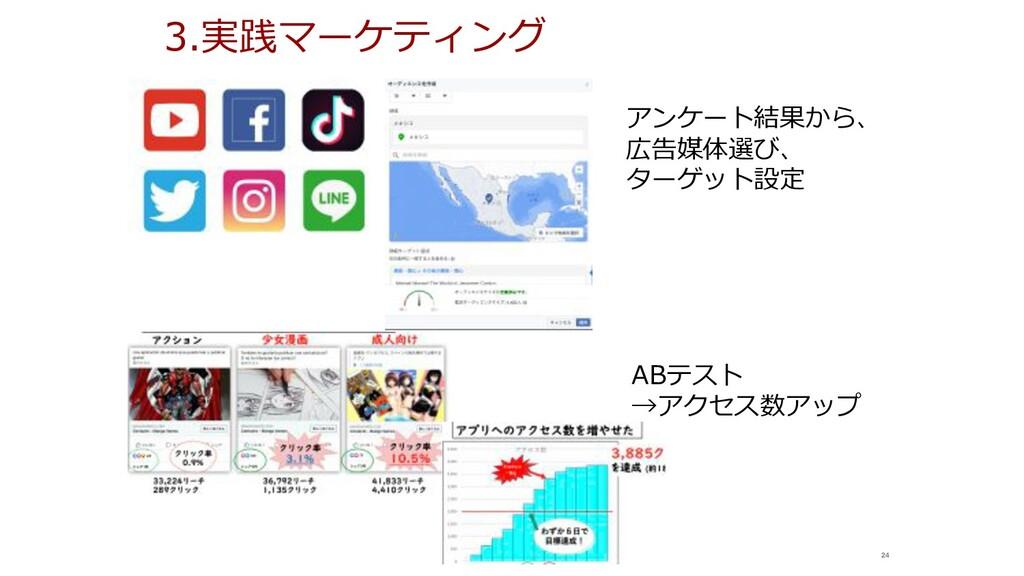 24 3.実践マーケティング アンケート結果から、 広告媒体選び、 ターゲット設定 ABテスト...