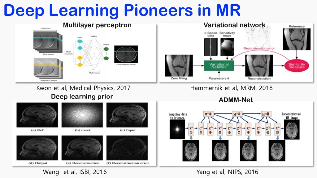 Deep Learning Pioneers in MR Kwon et al, Medica...