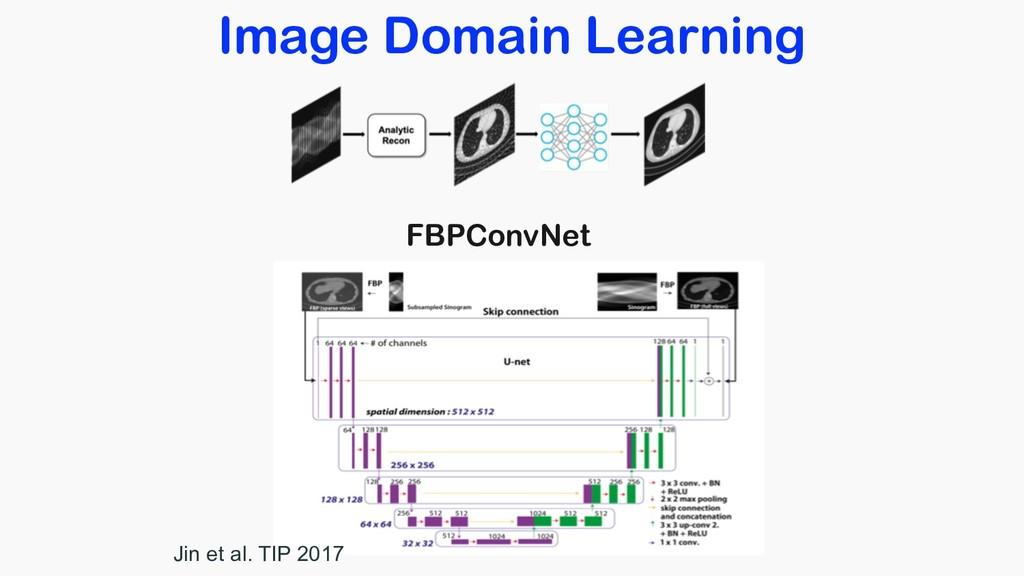 Image Domain Learning FBPConvNet Jin et al. TIP...