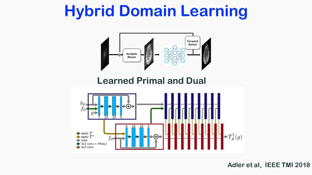 Hybrid Domain Learning Learned Primal and Dual ...