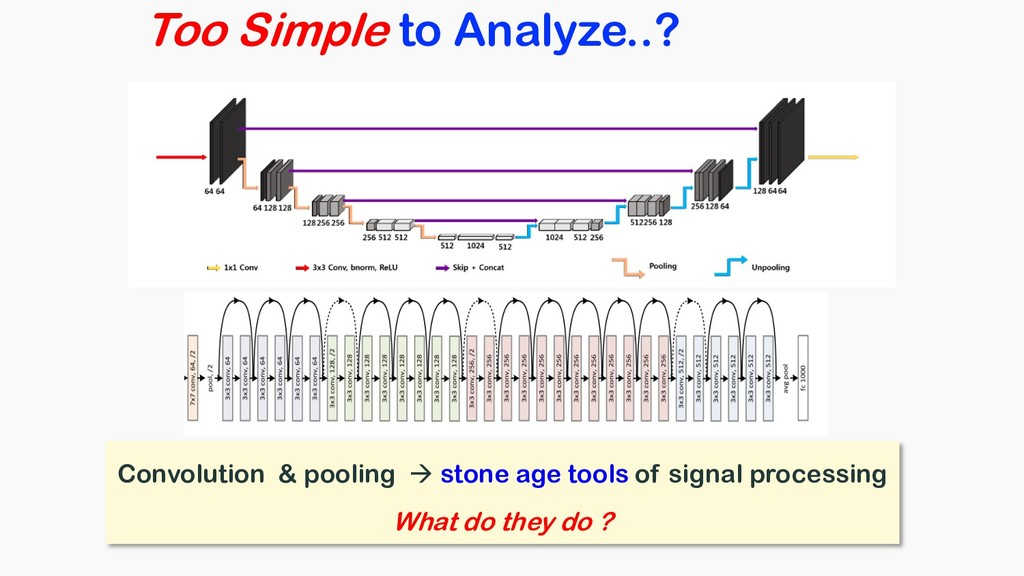 Too Simple to Analyze..? Convolution & pooling ...