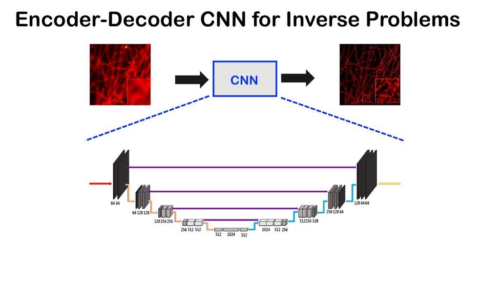 CNN Encoder-Decoder CNN for Inverse Problems