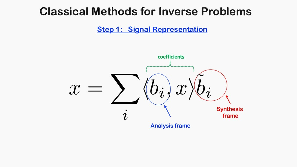 Classical Methods for Inverse Problems Synthesi...