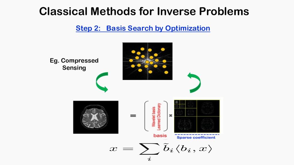 Eg. Compressed Sensing Classical Methods for In...
