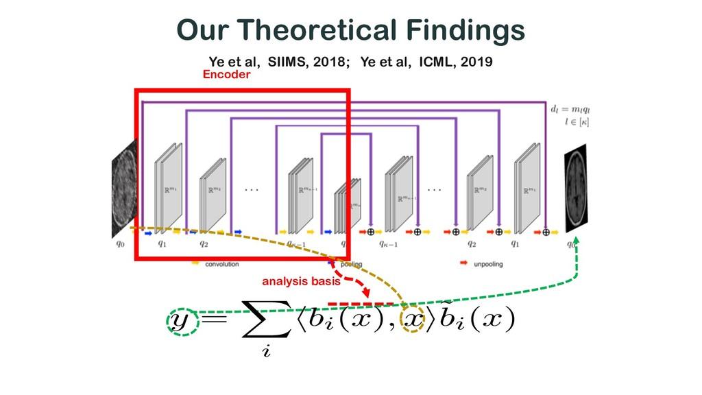 analysis basis y = X i hbi(x), xi˜ bi(x) <latex...