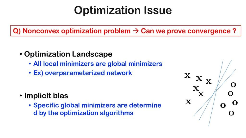 Optimization Issue • Optimization Landscape • A...