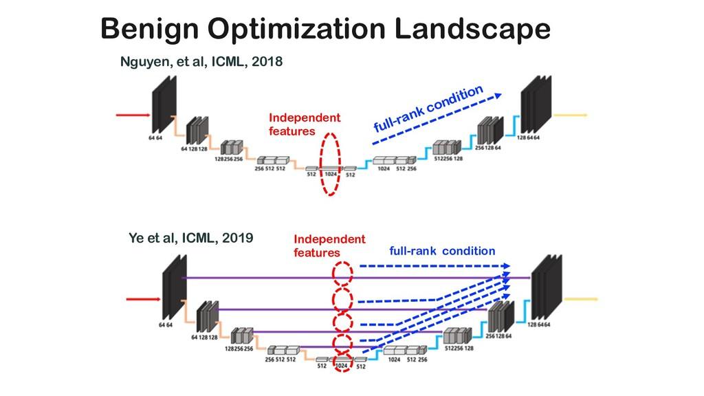 Benign Optimization Landscape full-rank conditi...
