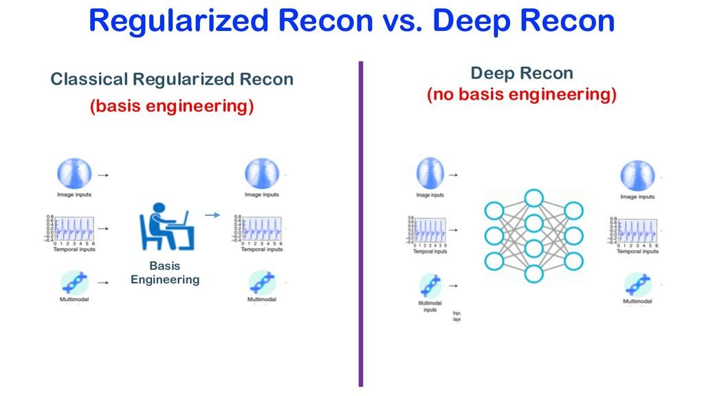Regularized Recon vs. Deep Recon Diagnosis Clas...