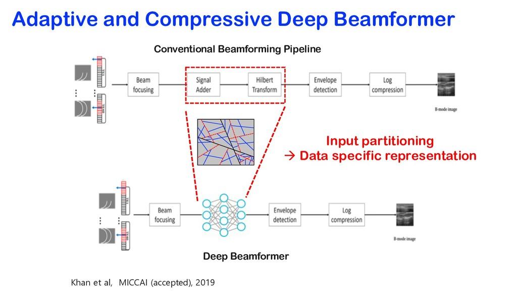 Deep Beamformer Khan et al, MICCAI (accepted), ...