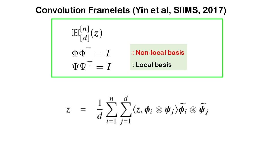 : Non-local basis : Local basis Convolution Fra...