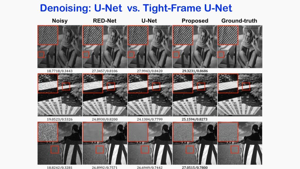 Denoising: U-Net vs. Tight-Frame U-Net