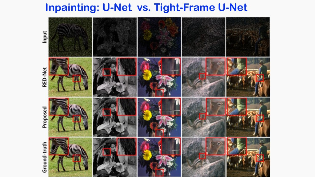 Inpainting: U-Net vs. Tight-Frame U-Net